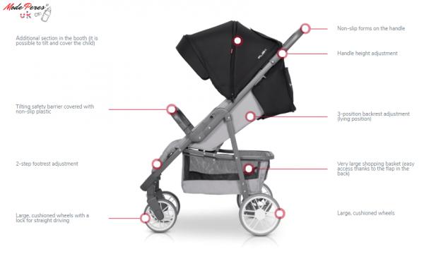 Picture with Description 1 Euro Cart FLEX Description