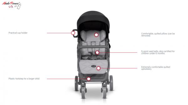 Picture with Description Euro Cart FLEX Description