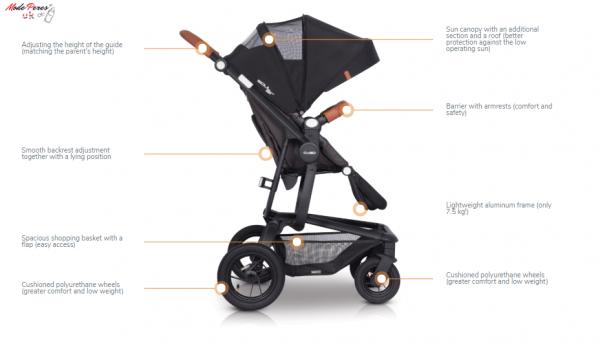 Picture with Feature Euro Cart VIRAGE ECCO Description