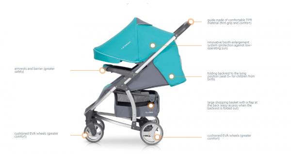 Picture with Feature Euro Cart VIRAGE Description