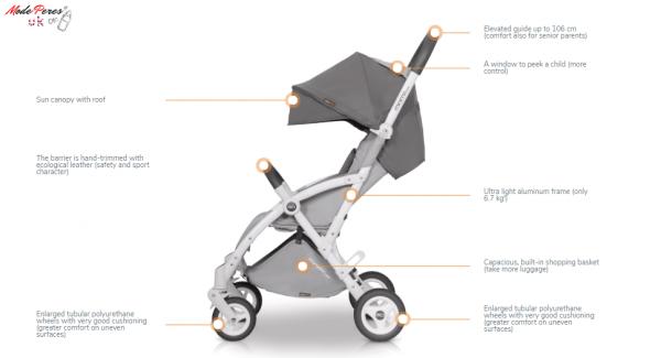 Picture with Feature 1 Euro Cart MINIMA PLUS Description
