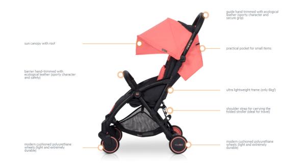 Picture with Feature 1 Euro Cart MINIMA Description