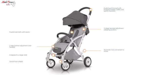 Picture with Feature Euro Cart MINIMA PLUS Description