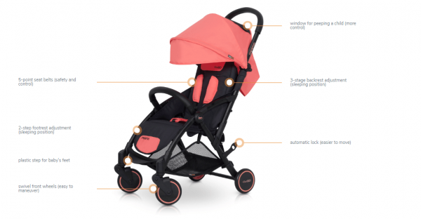 Picture with Feature Euro Cart MINIMA Description