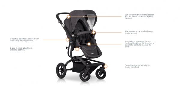 Picture with Feature Euro Cart SOUL Description